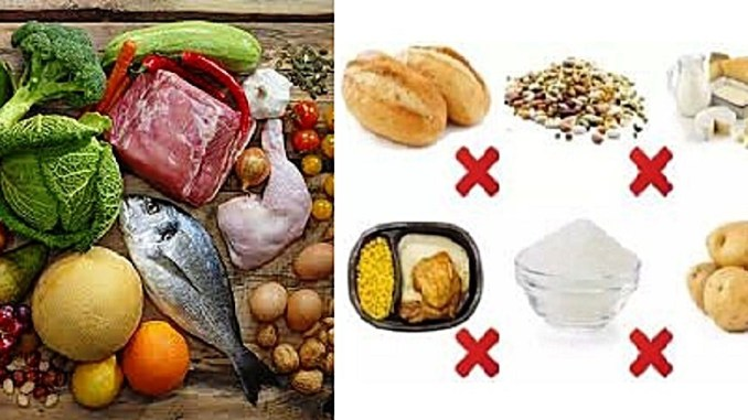 avoid on the AIP Diet