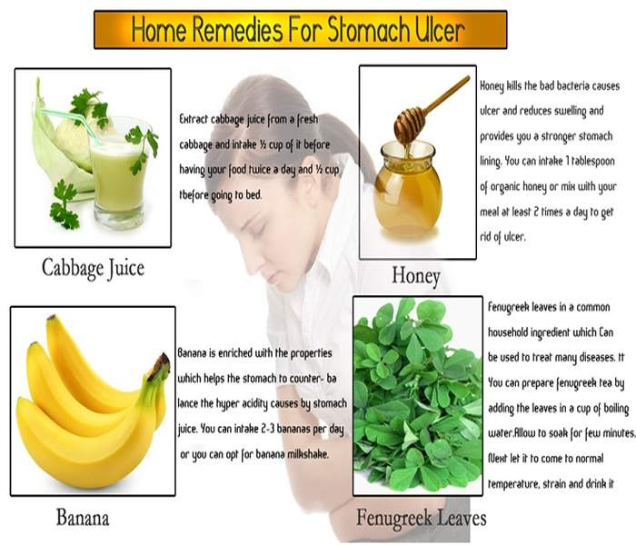 stomach ulcers home